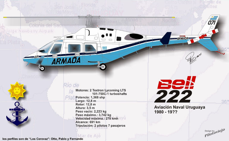 bell rc helicopters with Perfilizqbell222 on Osprey further List of united states military helicopters further 21532 also 5111 Dom Na Xolme as well Watch.